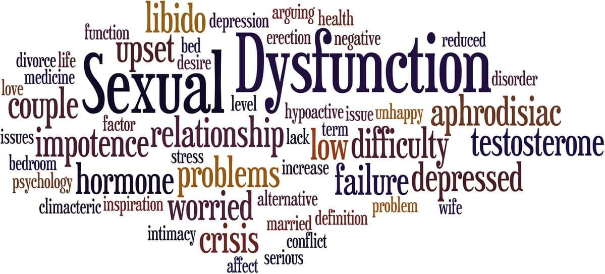 女性性機能障害(FSD)の分類